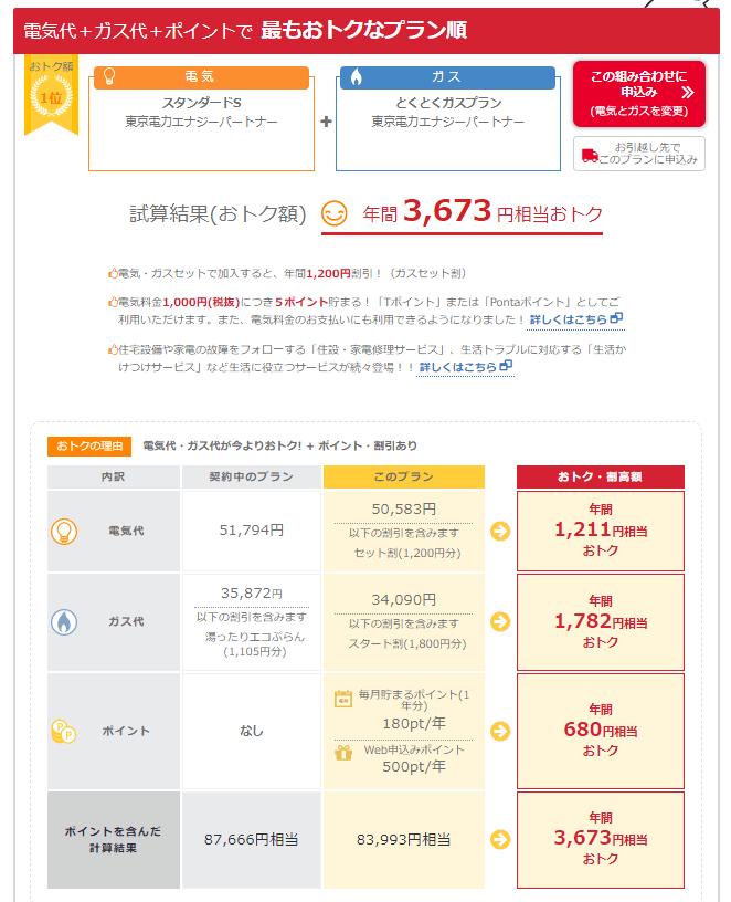 東京電力のシュミレーション結果