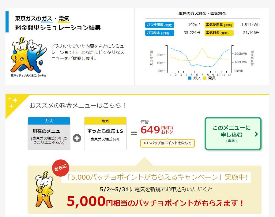東京ガスのシュミレーション結果