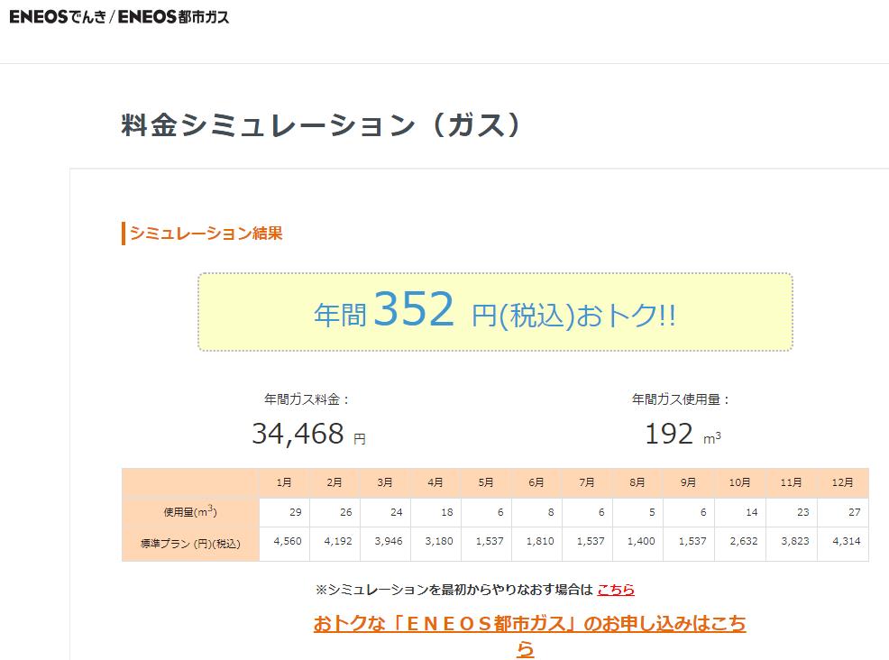 ENEOS都市ガスと東京ガス(湯ったりエコぷらん)との比較結果